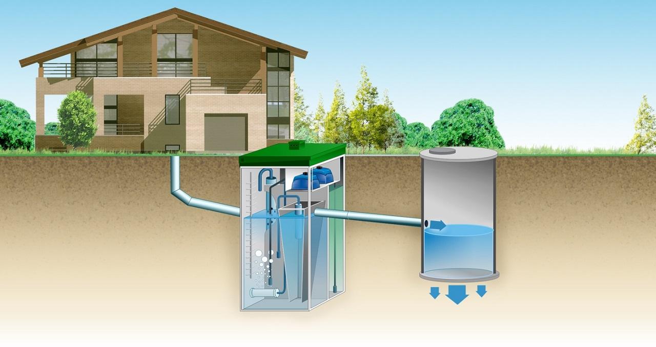 kanalizaciya-chastnogo-doma