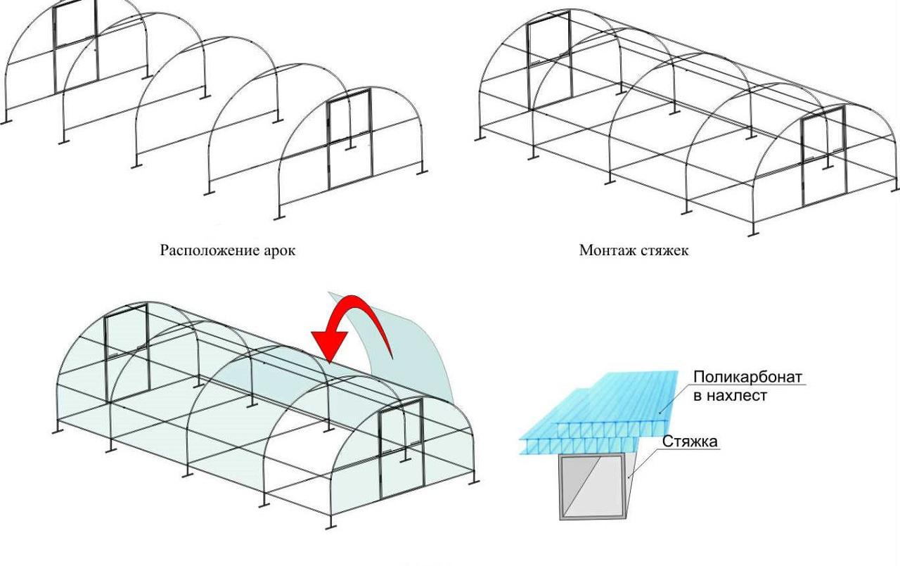Монтаж поликарбоната и сферы его применения