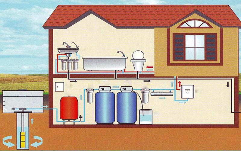 Индивидуальная схема устройства водопровода в доме